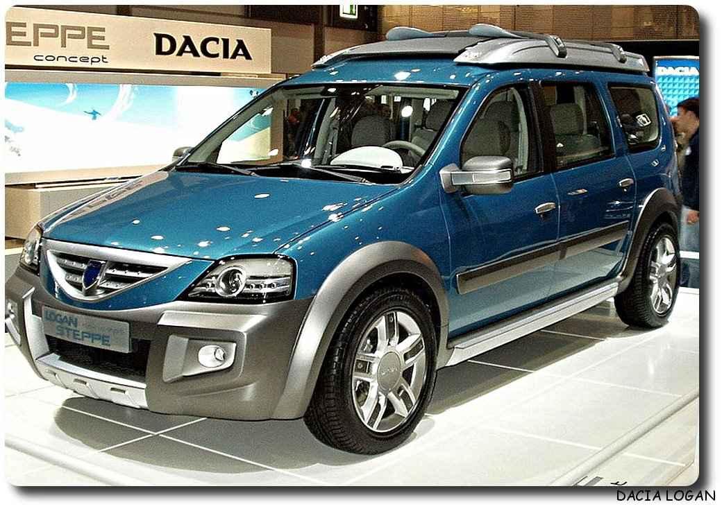 Dacia Cars 28 Free Car Wallpaper