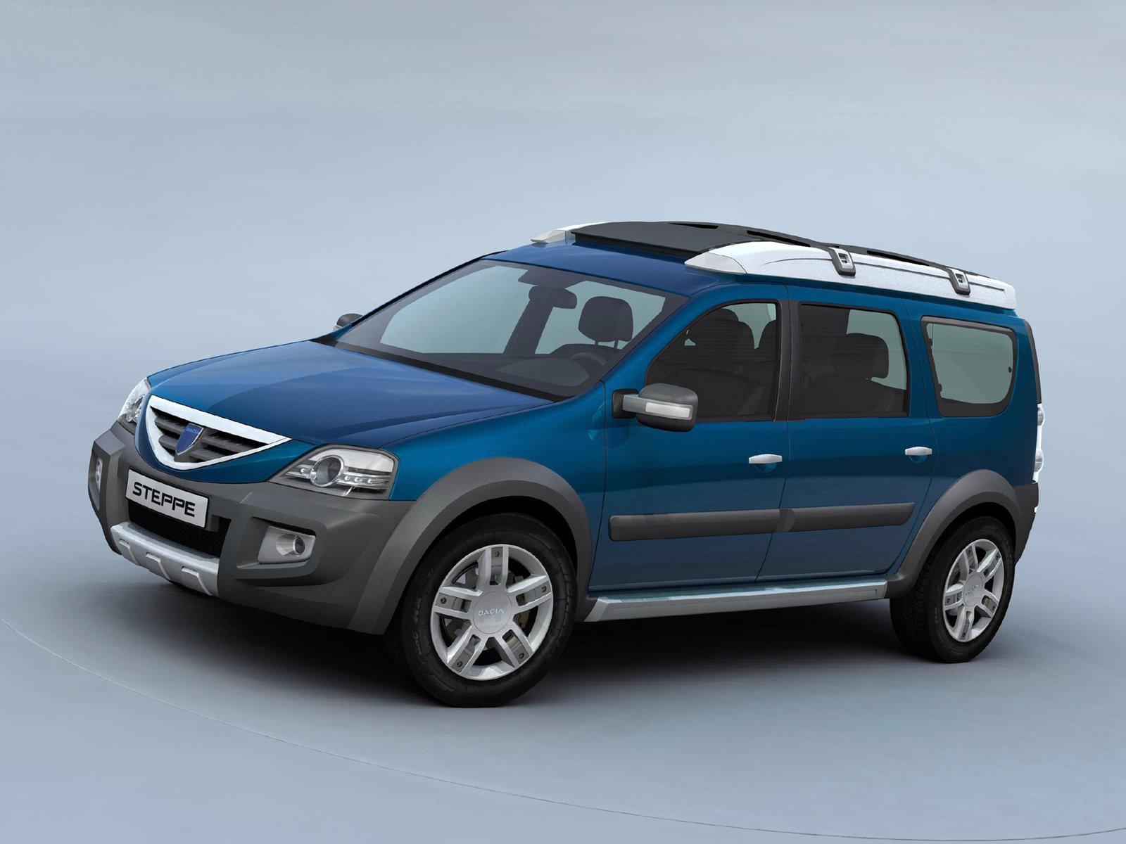 Dacia Cars 6 Car Desktop Background