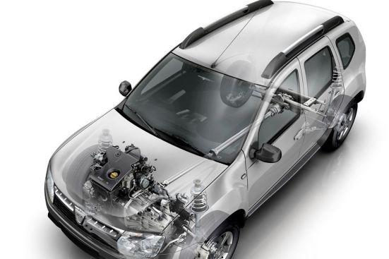 Dacia Duster 4X4 Preturi 21 Background Wallpaper Car Hd Wallpaper