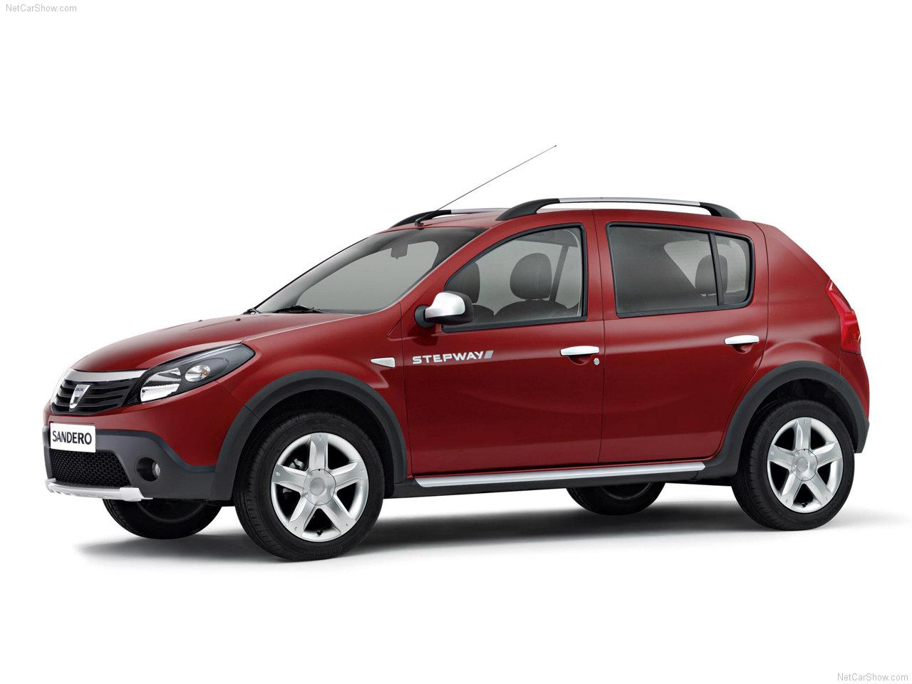 Dacia Sandero 12 High Resolution Wallpaper