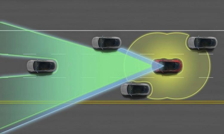 Tesla Dual Motor Model S  2 Background